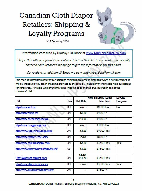 Canadian Cloth Diaper Retailers Shipping & Loyalty Programs