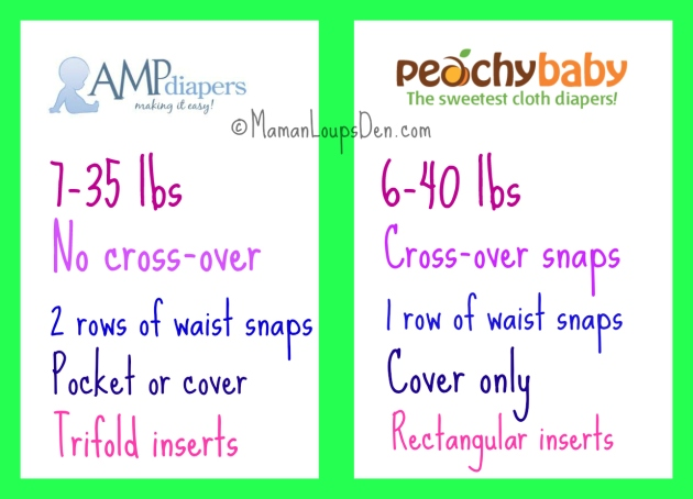 AMP Peachy Baby comparison chart